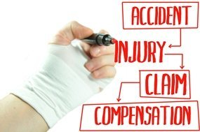 What is workers compensation in Massachusetts?